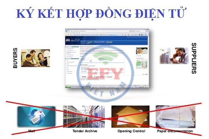 Hướng dẫn cách ký hợp đồng điện tử trên phần mềm iHOADON và eBHXH